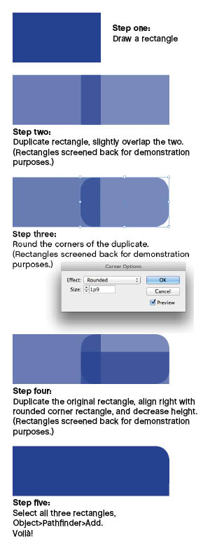 Rounded Corner with Pathfinder Tutorial image